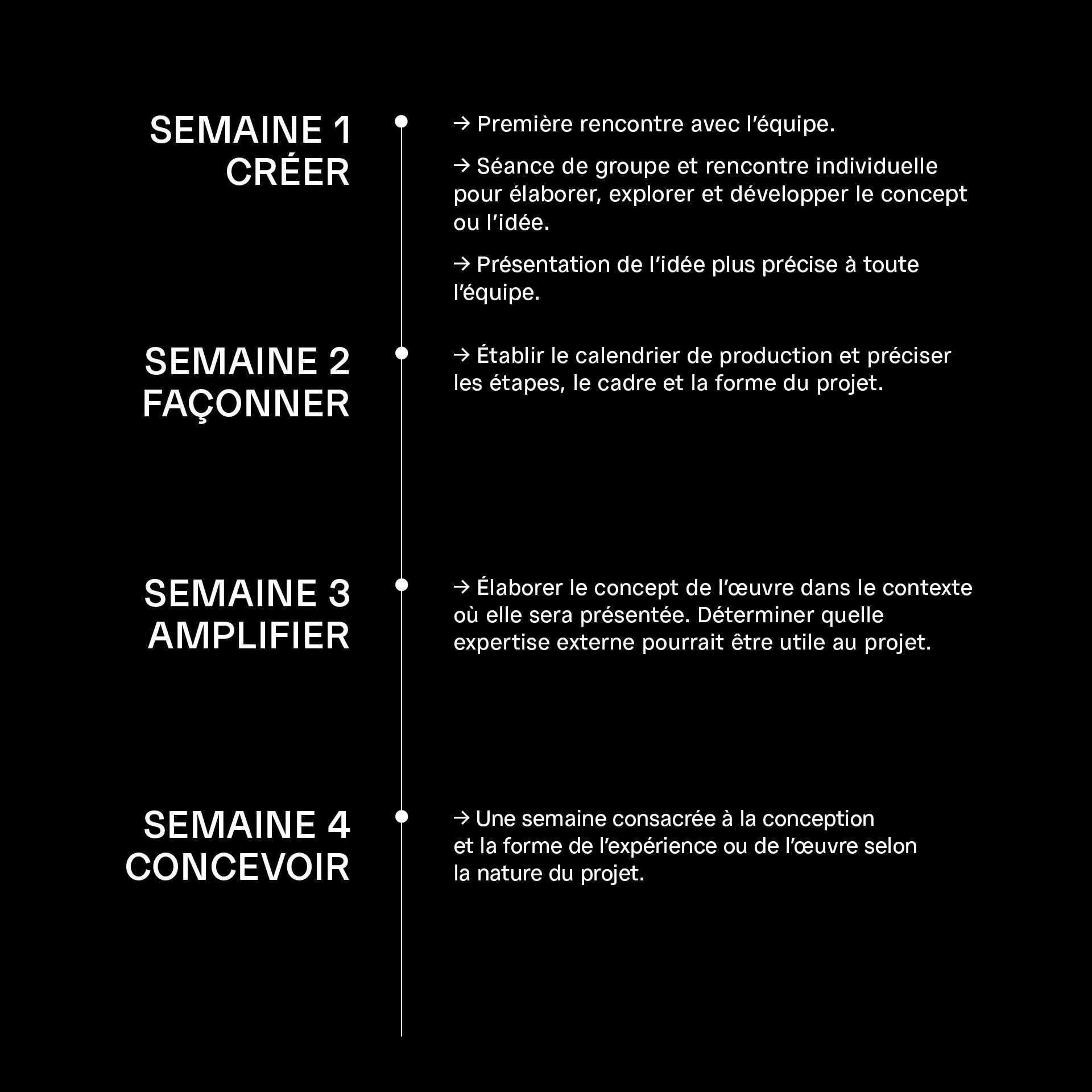 Timeline FR